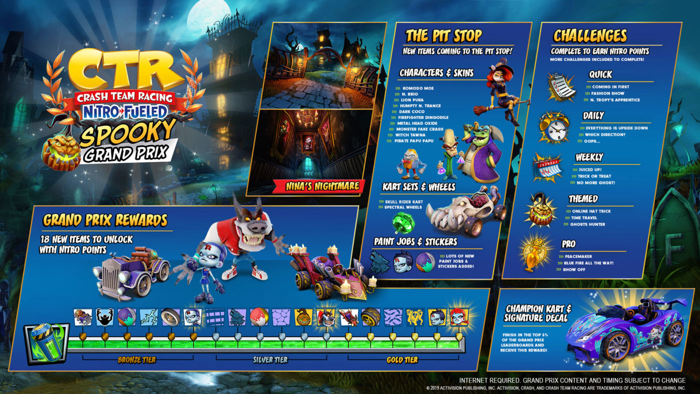 crash team racing update 1.12 patch notes