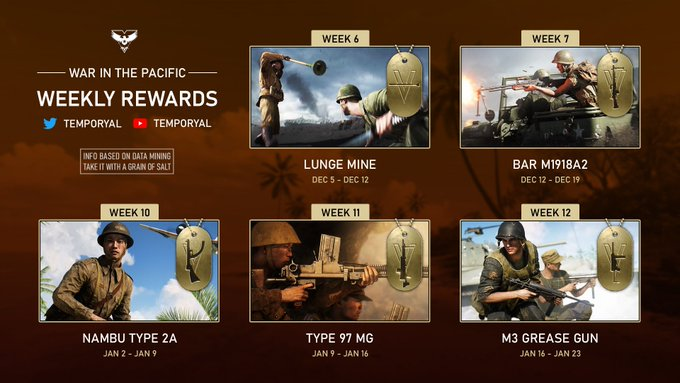 battlefield 5 upcoming chapter 5 rewards, Battlefield 5 Upcoming Chapter 5 Rewards Leaked and There's a Lot of Weapons, MP1st, MP1st