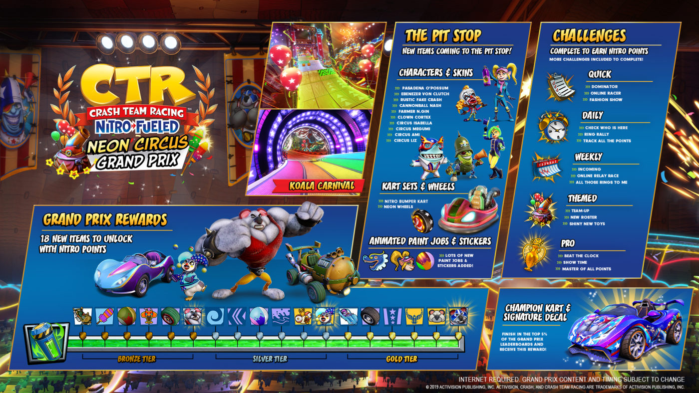 "crash team racing nitro fueled next grand prix, Crash Team Racing Nitro Fueled Next Grand Prix ""Neon Circus' Announced, Here's What's Included, MP1st, MP1st"