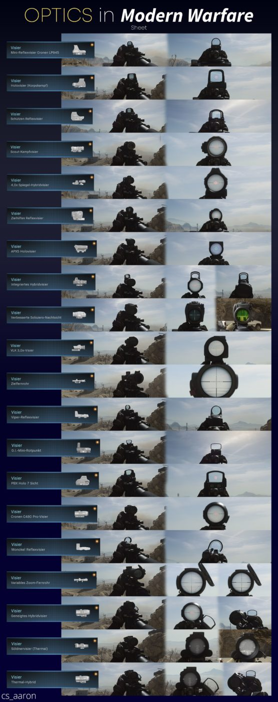 modern warfare all optics, Modern Warfare All Optics Showcased, Infinity Ward Explains Why Ammo Boxes Need a Button Press to Use, MP1st, MP1st