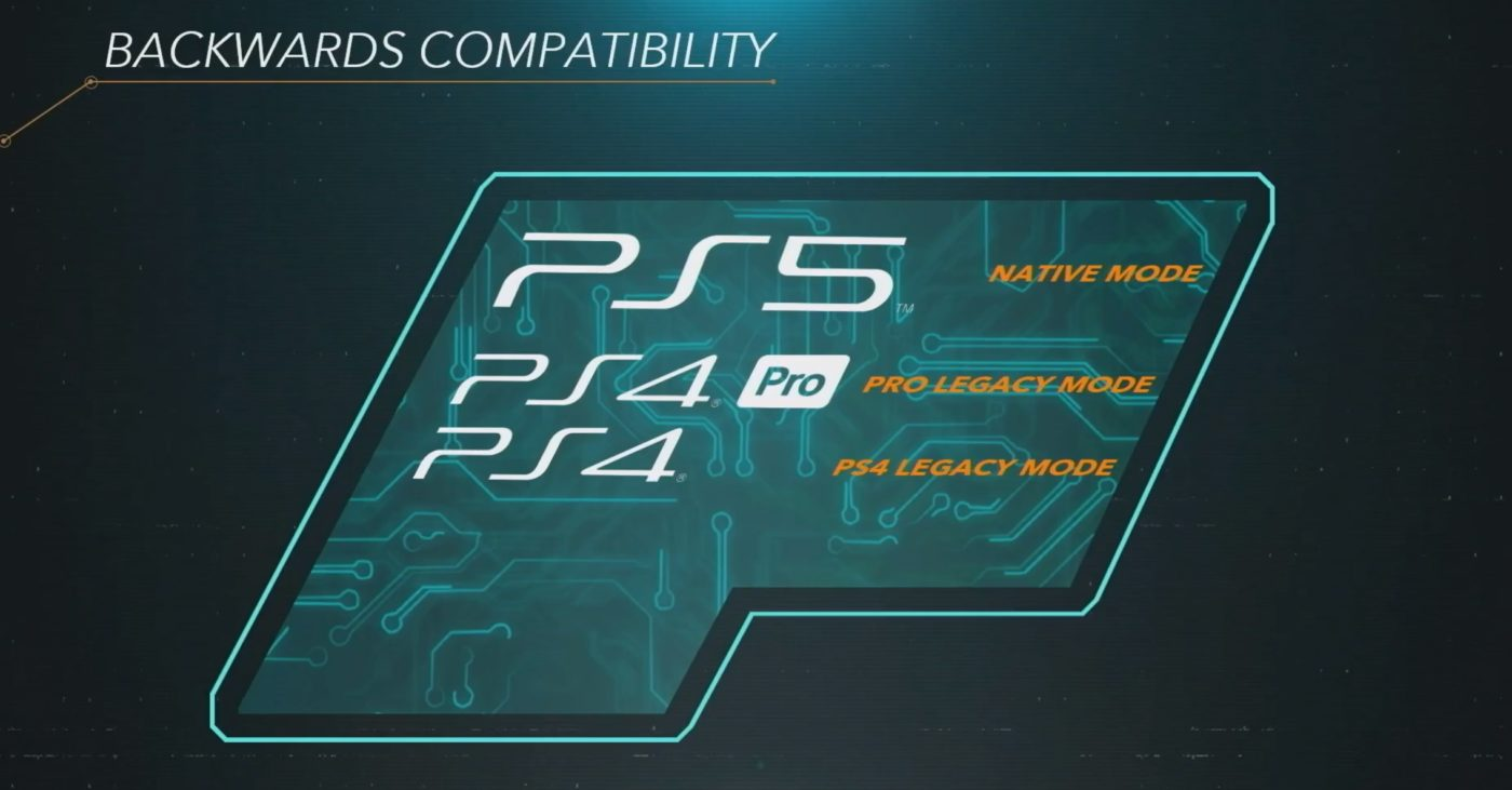 ps5 backwards compatibility, Sony Expects Almost All Major PS4 Titles to Be Playable on PS5 at Launch, MP1st, MP1st