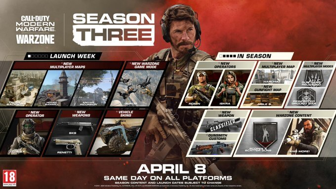 modern warfare season 3 roadmap, Modern Warfare Season 3 Roadmap and Trailer Released, MP1st, MP1st