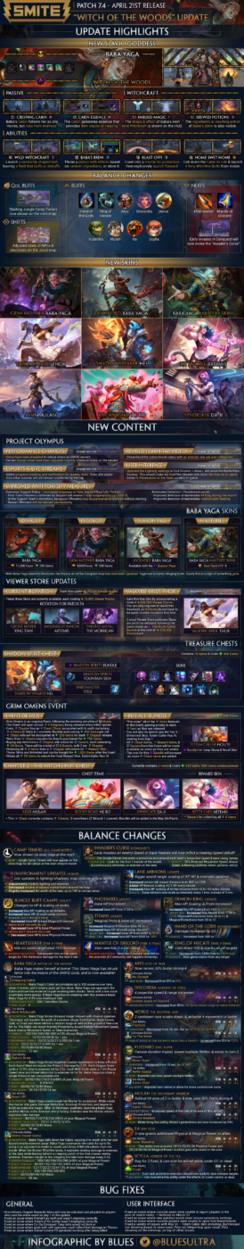 smite update 11.38, SMITE Update 11.38 Released for Witch of the Woods Update, MP1st, MP1st