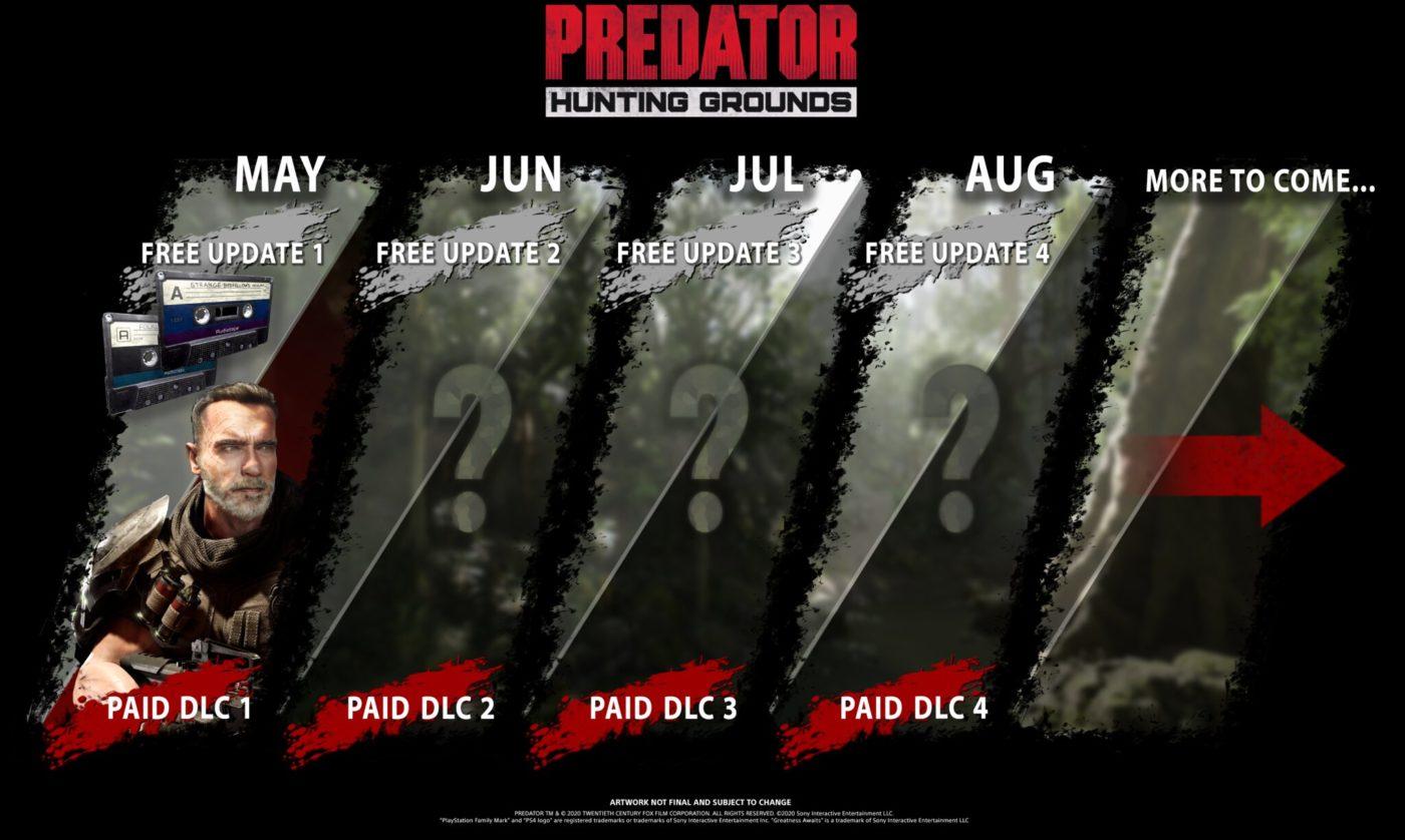 Predator Hunting Grounds Roadmap, Predator Hunting Grounds Roadmap Is Highlighted by the Return of Arnold Schwarzenegger, MP1st, MP1st