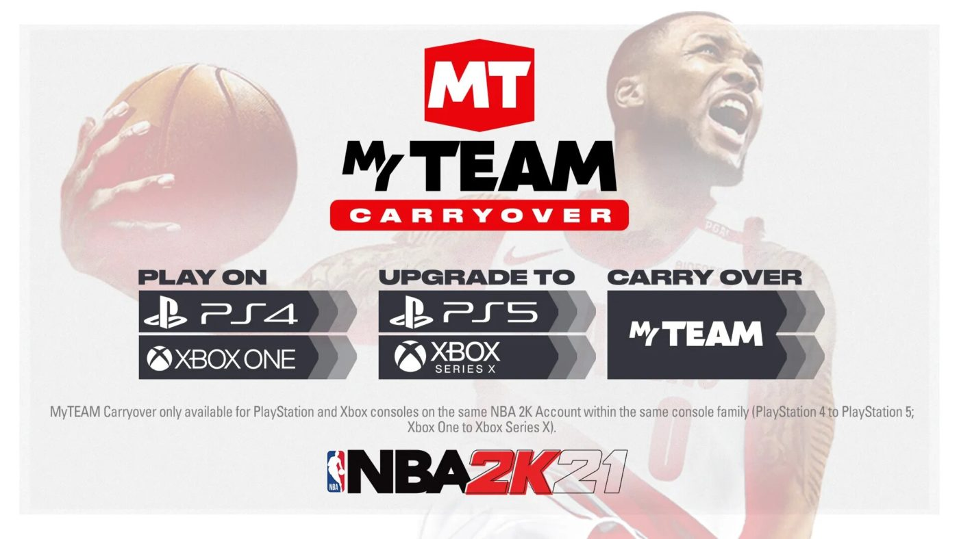 NBA 2K21 MyTeam Progression