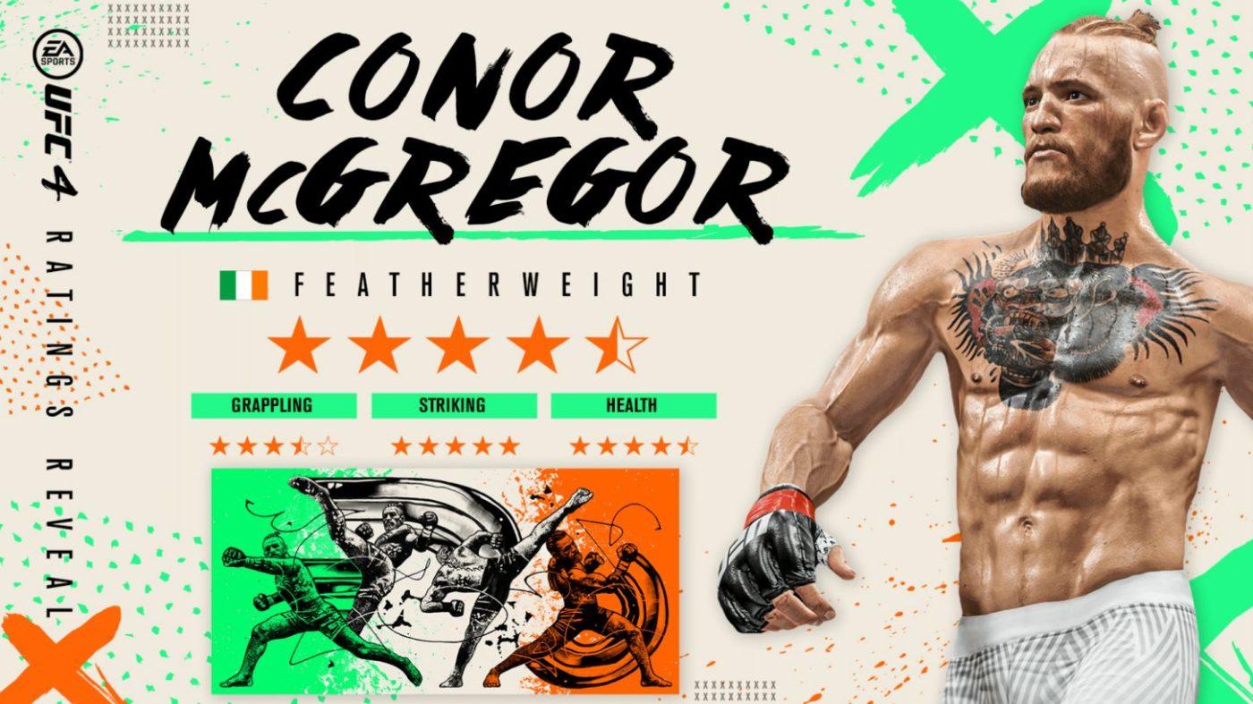 EA UFC 4 Update 7.00 January 21
