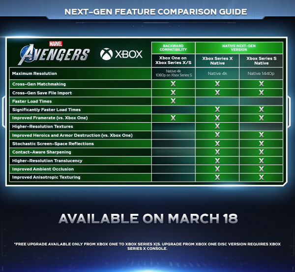 Xbox Series Enhancements