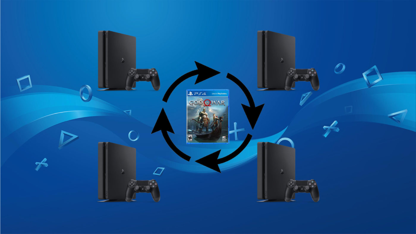 Unlimited PS4 Game Share
