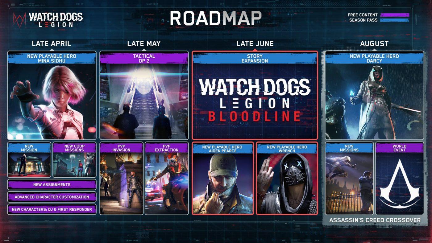 Watch Dogs Legion Roadmap