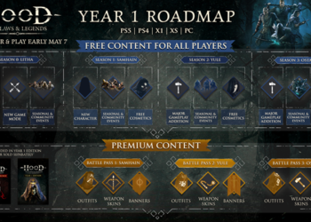 Hood: outlaws & legends roadmap