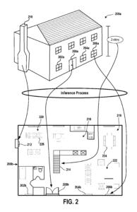 Sony Patents