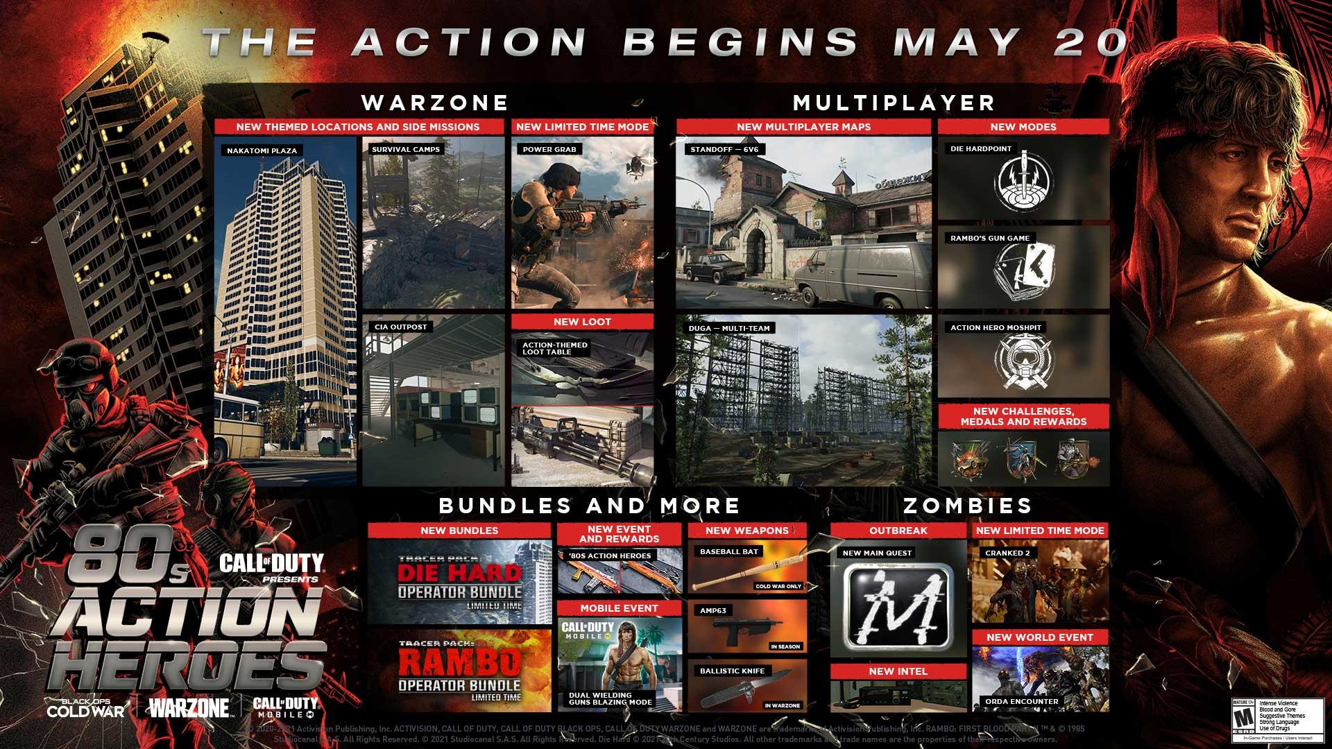Modern Warfare & Warzone Update 1.37