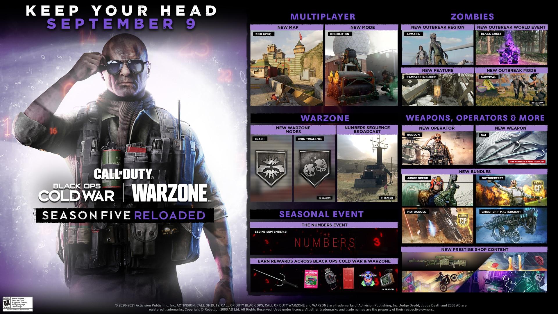 Modern Warfare & Warzone Update 1.42 Patch Notes